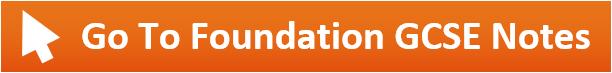 Foundation GCSE Maths Revision Notes